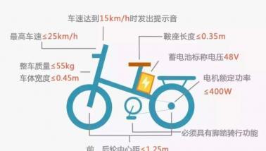 新国标后,城市的电动车还能载重拉货吗?网友:我要回农村